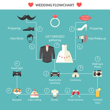 Illustration pour Wedding ceremony planning in style flat flowchart design with marriage fashion clothing and symbols abstract vector illustration - image libre de droit
