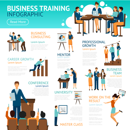Ilustración de Poster of business training infographic with different education and professional growth scenes flat vector illustration - Imagen libre de derechos