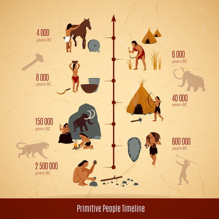 Illustration pour Prehistoric stone age caveman infographics layout with timeline of primitive people  evolution flat vector illustration - image libre de droit