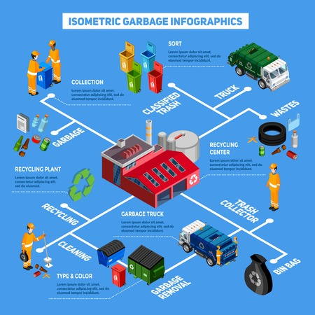 Ilustración de Isometric garbage infographics layout with information about methods of classify and sorting trash garbage removal and recycling plant vector illustration - Imagen libre de derechos