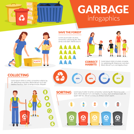 Ilustración de Domestic waste garbage sorting and curbside collection for recycling and reuse flat infographic poster abstract vector illustration - Imagen libre de derechos