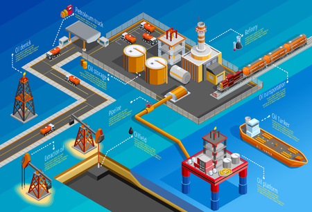 Illustration pour Gas oil industry offshore platform drilling extraction refining storage and transportation facilities isometric infographic poster illustration - image libre de droit