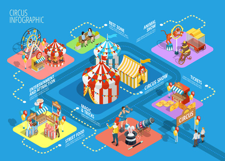 Illustration pour Travel circus tent performance show attractions in amusement park isometric infographic flowchart schema background poster vector illustration - image libre de droit