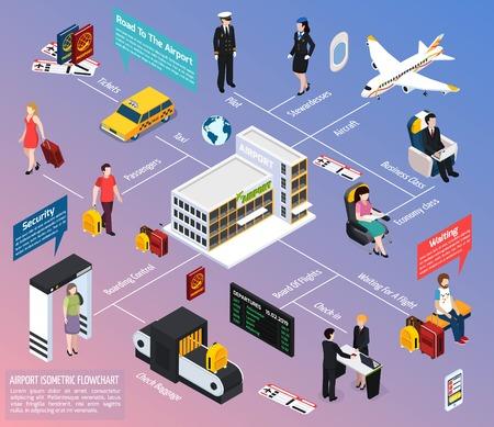 Illustration pour Airplane passengers and crew isometric flowchart with airport symbols vector illustration - image libre de droit
