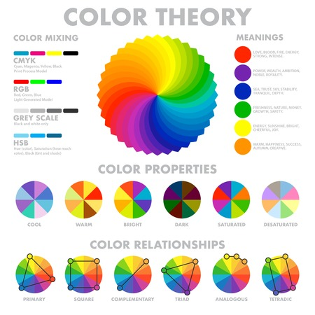Illustration pour Color mixing wheels meanings properties tones combinations with explanations and circle schemes set infographic poster vector illustration  - image libre de droit