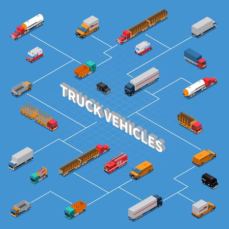 Illustration pour Isometric flowchart with different trucks - image libre de droit