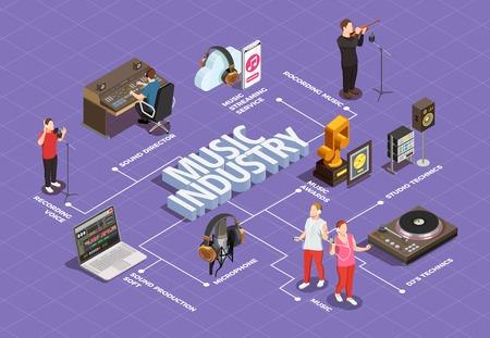 Ilustración de Music industry isometric flowchart with  studio technics symbols vector illustration - Imagen libre de derechos