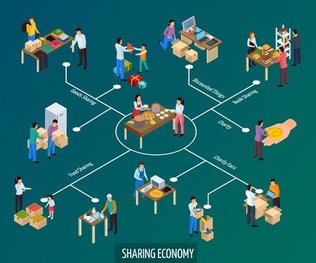 Illustration pour Sharing economy isometric flowchart composition of isolated icons with goods and human characters with text captions vector illustration - image libre de droit