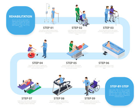Illustration pour Steps of rehabilitation process isometric infographic scheme with physiotherapy  facility training equipment exercises  massage treatment vector illustration - image libre de droit