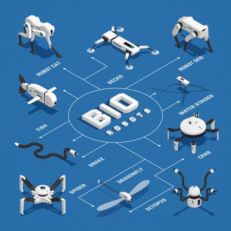 Illustration pour Bio robots electronic systems in form of various animals isometric flowchart on blue background vector illustration - image libre de droit