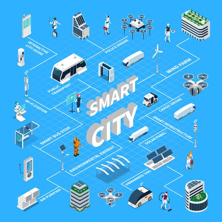 Illustration pour Smart city isometric flowchart with solar panel symbols vector illustration - image libre de droit