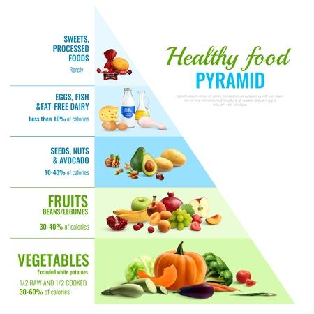 Ilustración de Healthy eating pyramid realistic infographic visual guide poster of type and proportions daily food nutrition vector illustration - Imagen libre de derechos