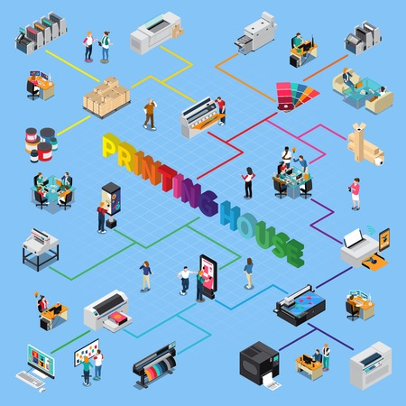 Illustration pour Printing house digital technology and  offset printers production personal finishing designs cutting service isometric flowchart vector illlustration - image libre de droit