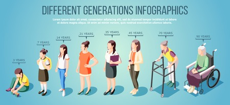 Ilustración de Different generations isometric infographics with group of female characters of various ages vector illustration - Imagen libre de derechos
