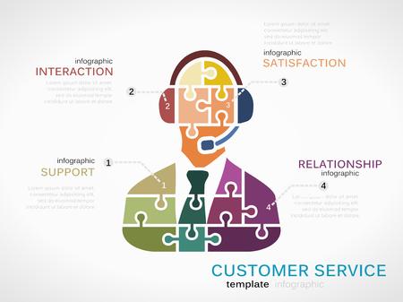 Photo pour Customer service concept infographic template with representative made out of puzzle pieces - image libre de droit