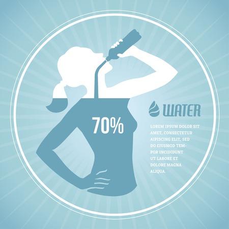 Ilustración de Poster with girl silhouette drinking water and percentage of normal water level for human body - Imagen libre de derechos