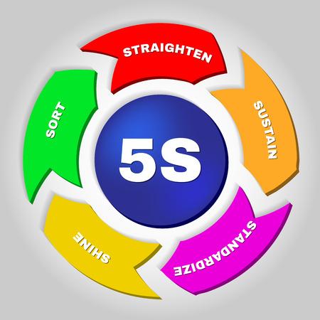 Illustration pour 5S. Kaizen management methodology. Workplace organization method that uses a list of five words. - image libre de droit