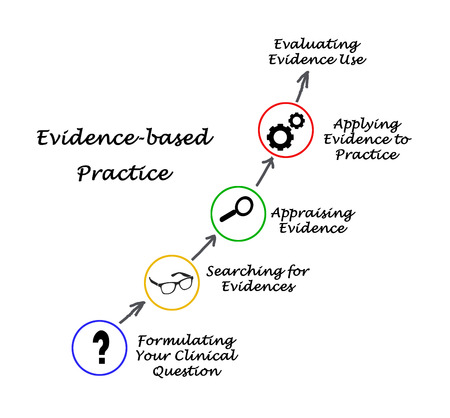 Photo for Evidence based practice - Royalty Free Image