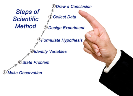 Foto de Scientific Method - Imagen libre de derechos