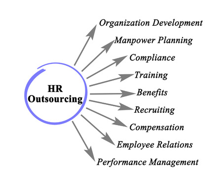 Photo for HR Outsourcing - Royalty Free Image