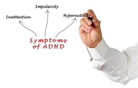 Foto de  Symptoms of ADHD - Imagen libre de derechos