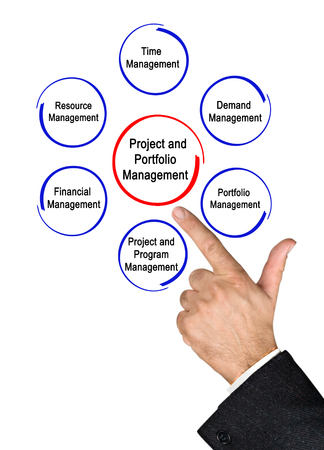 Photo for Project and Portfolio Management - Royalty Free Image