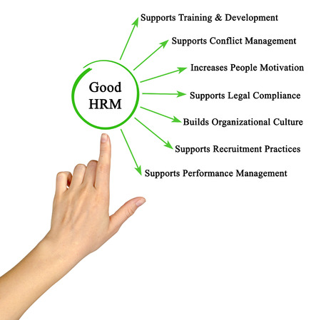 Photo for Characteristics of Good HRM - Royalty Free Image