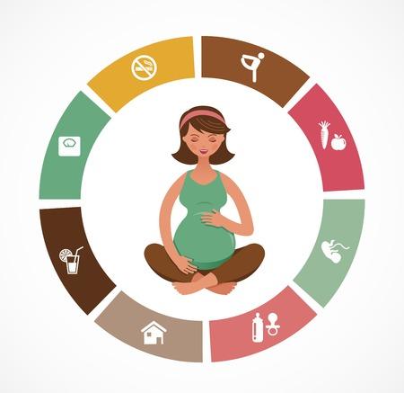 Ilustración de Pregnancy and birth infographics and icon vector set - Imagen libre de derechos