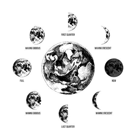 Illustration pour Hand drawn moon phases around the Earth. Vector illustration in retro style - image libre de droit
