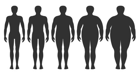 Illustrazione per Body mass index vector illustration from underweight to extremely obese. Man silhouettes with different obesity degrees. Male body with different weight. - Immagini Royalty Free