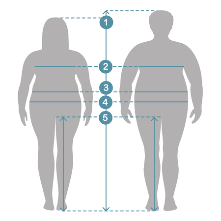Illustrazione per Silhouettes of overweight man and women in full length with measurement lines of body parameters . Man and women clothes plus size measurements. Human body measurements and proportions. - Immagini Royalty Free