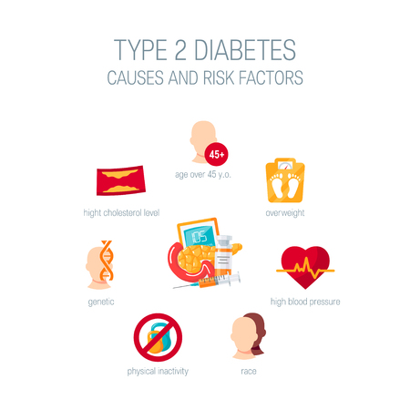 Illustration pour Diabetes type 2 causes concept. Diagram for medical infographic. Vector illustration in flat style - image libre de droit