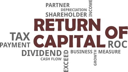 Ilustración de A word cloud of return of capital related items - Imagen libre de derechos