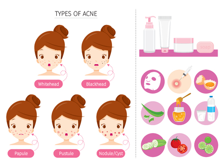 Illustration for Set Of Girl With Acne On Face And Treatment Icons, Facial, Beauty, Cosmetic, Makeup, Treatment, Healthy - Royalty Free Image