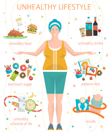 Foto de Concept of unhealthy lifestyle / fat woman with her bad habits / vector illustration / flat style - Imagen libre de derechos