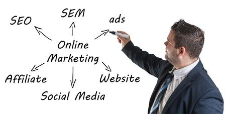 Foto de Marketing concept: businessman write online marketing schema on whiteboard - Imagen libre de derechos