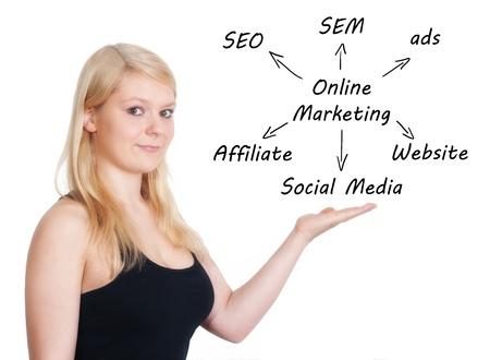 Foto de Marketing concept: businesswoman introduce online marketing schema on whiteboard - Imagen libre de derechos