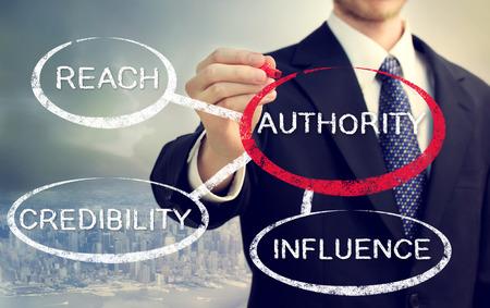 Foto de Businessman mapping out the sources of authority - Imagen libre de derechos