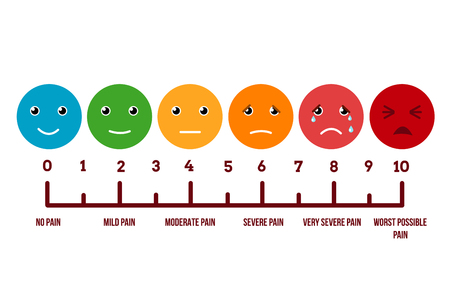 Illustration pour Pain scale faces. Vector scale pain and illustration measurement pain - image libre de droit