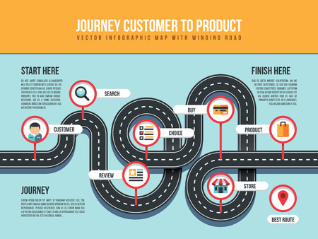 Illustration pour Journey customer to product vector infographic map with winding road and pin pointers. - image libre de droit