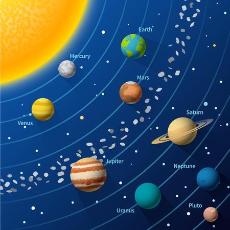 Illustration pour Solar system. Vector design illustration concept. - image libre de droit