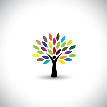 Ilustración de people tree icon with colorful leaves - eco concept vector. This graphic also represents peace, union, unity, embrace, blend, join, unify, renewable, sustainability, harmony - Imagen libre de derechos