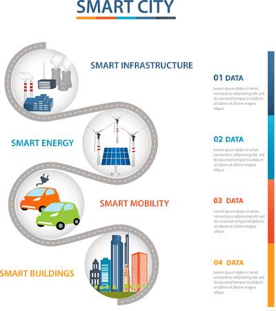 Illustration pour Smart city design with future technology for living.Smart Grid concept.IndustriaL, Renewable Energy and Smart Grid Technology in a connected network.Smart City and Smart Grid concept - image libre de droit