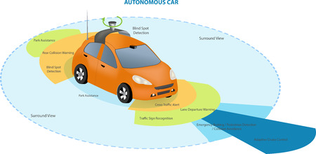 Foto de Automobile sensors use in self-driving cars:camera data with pictures Radar and LIDAR  Autonomous Driverless Car - Imagen libre de derechos
