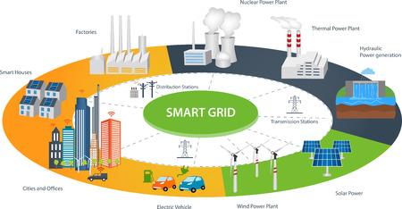 Illustrazione per Smart Grid concept Industrial and smart grid devices in a connected network. Renewable Energy and Smart Grid Technology Smart city design with  future technology for living. - Immagini Royalty Free