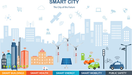 Illustrazione per Smart city concept with different icon and elements. Modern city design with  future technology for living Smart Mobility Smart health Smart energy.Internet of things/Smart city - Immagini Royalty Free