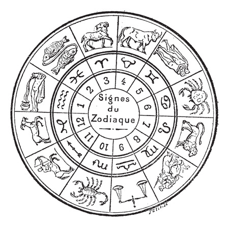 Illustration pour Signs of the Zodiac, vintage engraved illustration. Dictionary of words and things - Larive and Fleury - 1895. - image libre de droit