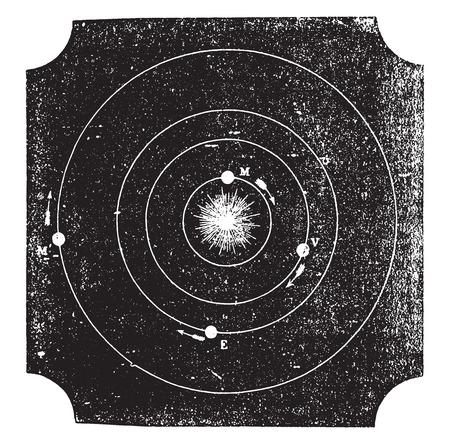 Illustration pour Four bodies are in globular forms, vintage engraved illustration. - image libre de droit