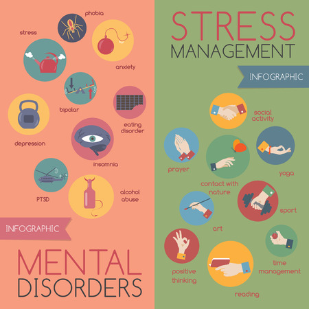 Illustrazione per Modern flat style infographic on most common mental disorders and stress management techniques. Great for therapists, healthcare design. - Immagini Royalty Free
