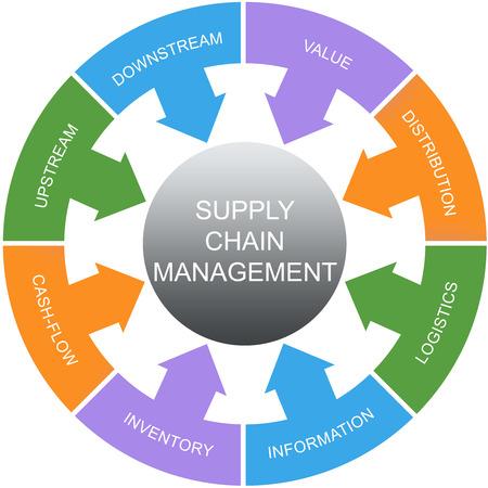 Foto de Supply Chain Management Word Circles Concept with great terms such as value, upstream, logistics and more. - Imagen libre de derechos